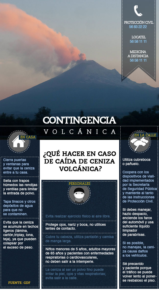 Contingencia Volcánica