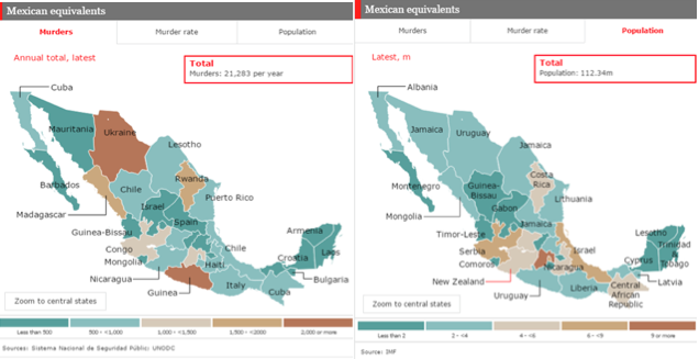 Fuente: The Economist (2012). Murderous matches. Comparing Mexican states with equivalent countries.